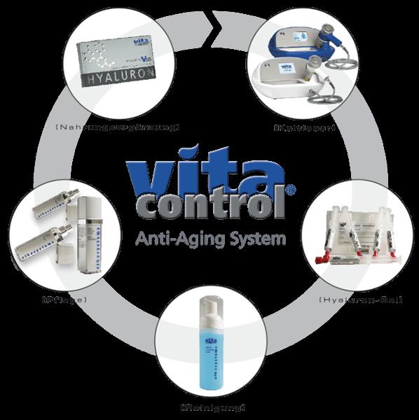 Vita Control Anti Aging System Grafik
